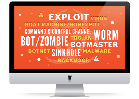 What is the difference between malware, virus, trojan, worm?