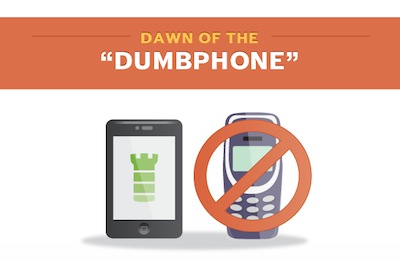 Dawn of the Dumbphone