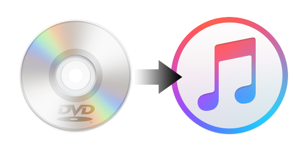 Rip DVD to iTunes Library
