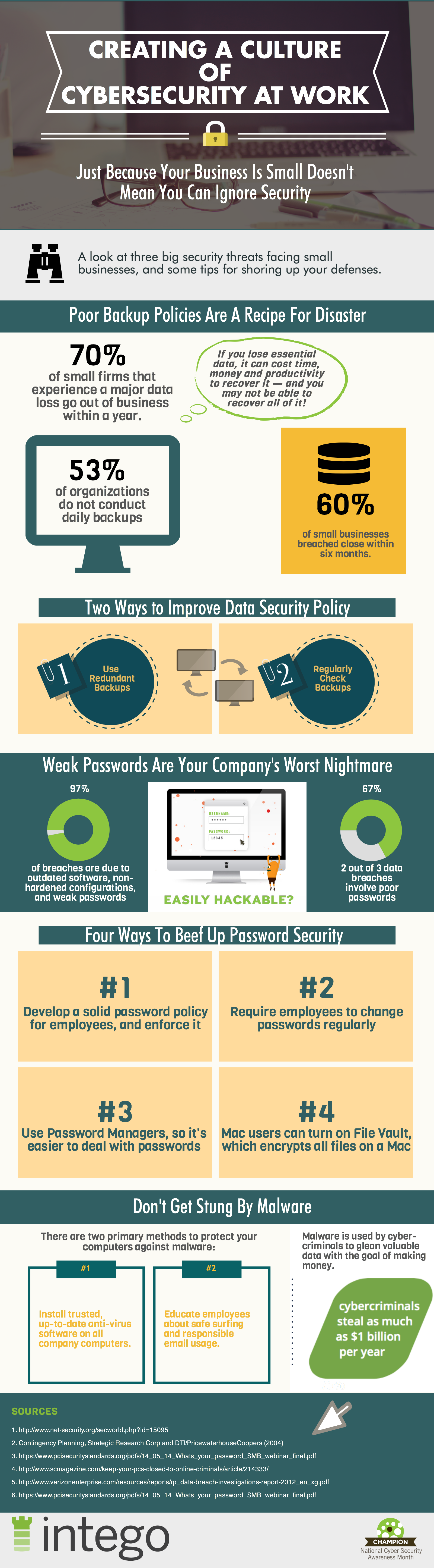 Creating a Culture of Cybersecurity at Work - Infographic
