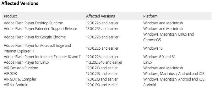 Affected Adobe software November 10 update