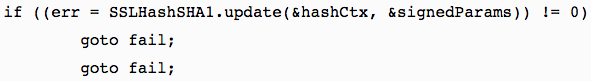 """The second """"goto fail;"""" in this code caused a major security weakness in Apple's operating systems."""