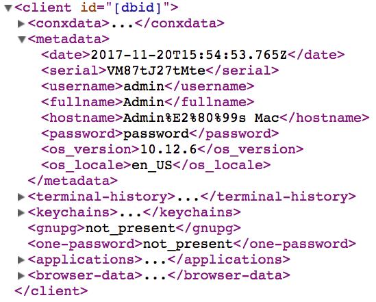 OSX/Proton.D malware