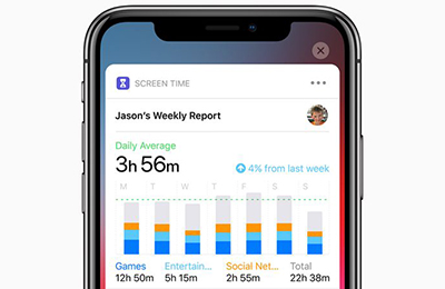 iOS 12 Screen Time