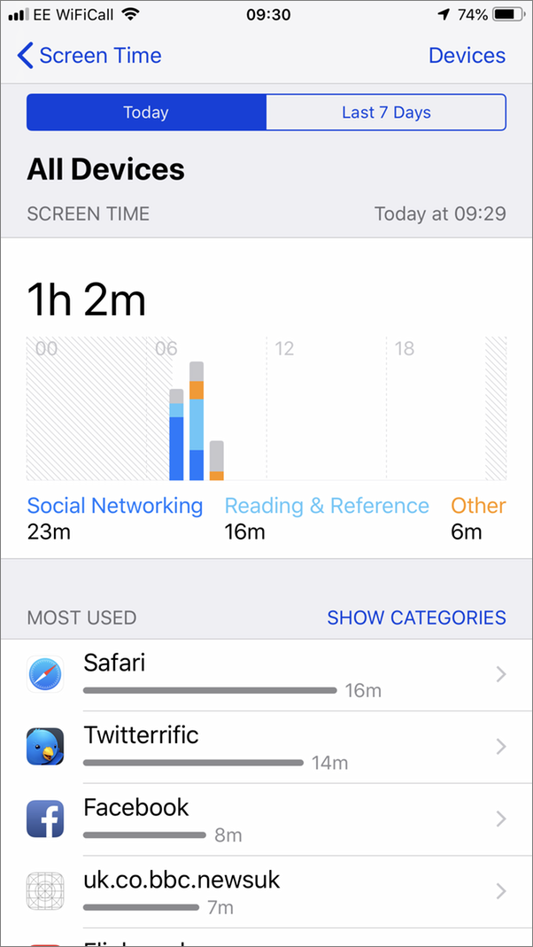 How to Use Screen Time in iOS 12 to Track Your Device Usage