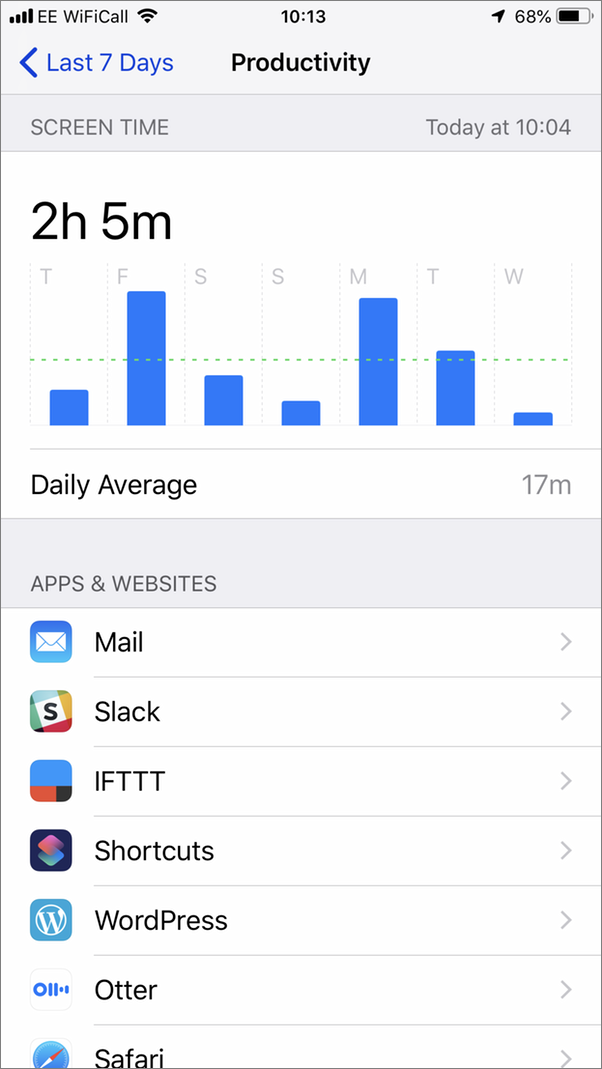 How to Use Screen Time in iOS 12 to Track Your Device Usage | The