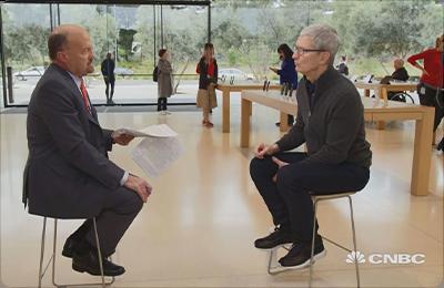Tim Cook, Jim Cramer CNBC Interview: It's the Apple Ecosystem, Stupid