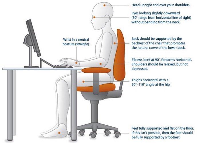 NIH sitting computer workstation ergonomics guide, 2017.
