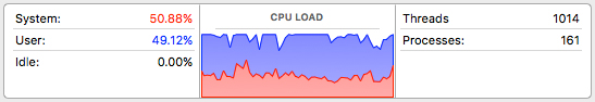 activity-monitor-cpu-graph